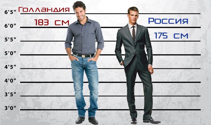 мужчины выше женщин